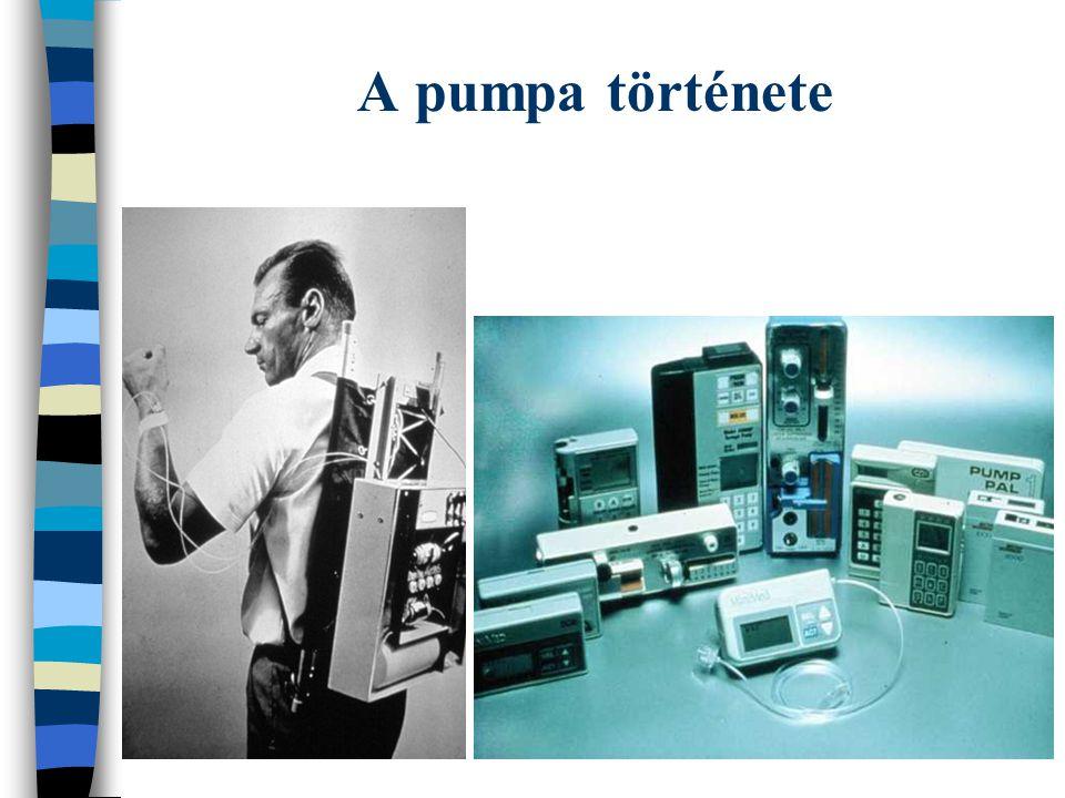 A pumpa története