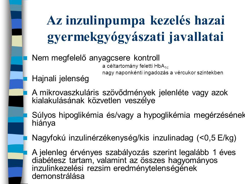 Az inzulinpumpa kezelés hazai gyermekgyógyászati javallatai Nem megfelelő anyagcsere kontroll a céltartomány feletti HbA 1c nagy naponkénti ingadozás