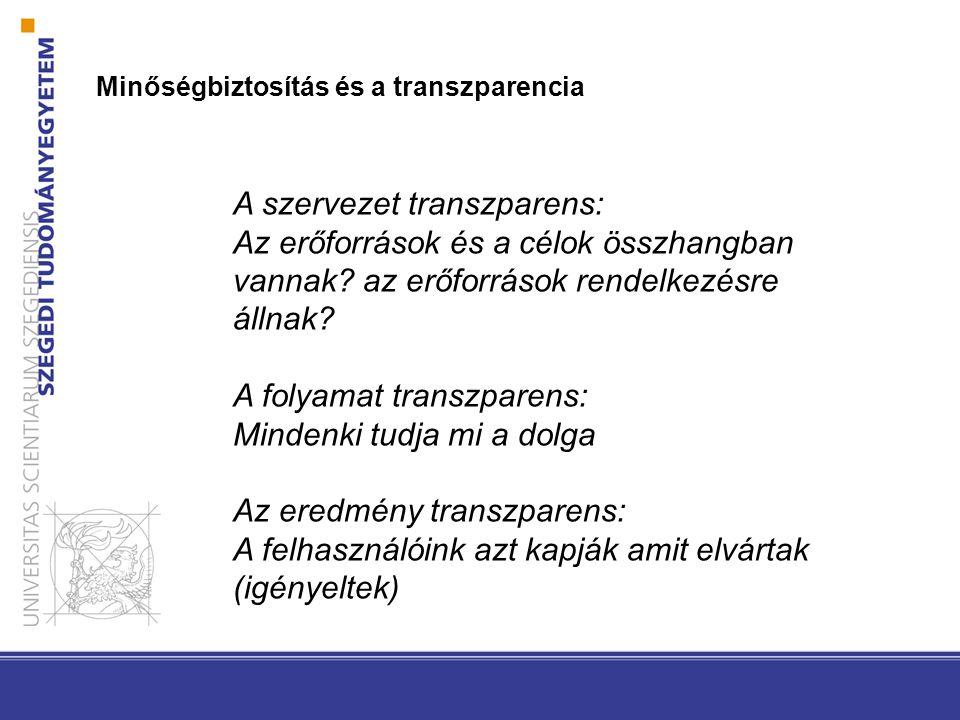 Minőségbiztosítás és a transzparencia A szervezet transzparens: Az erőforrások és a célok összhangban vannak? az erőforrások rendelkezésre állnak? A f