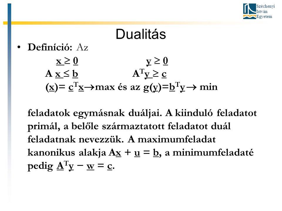 Széchenyi István Egyetem Dualitás Definíció: Az x  0 y  0 A x  b A T y  c (x)= c T x  max és az g(y)=b T y  min feladatok egymásnak duáljai.