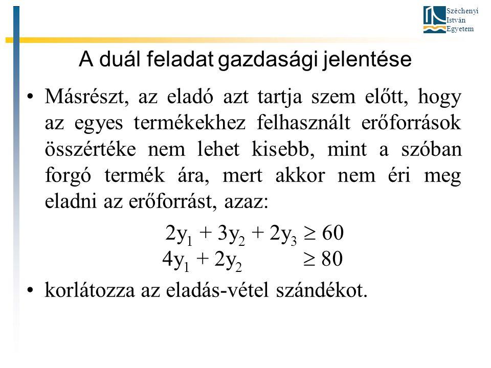 Széchenyi István Egyetem A duál feladat gazdasági jelentése. Így az eredeti feladat duálja :
