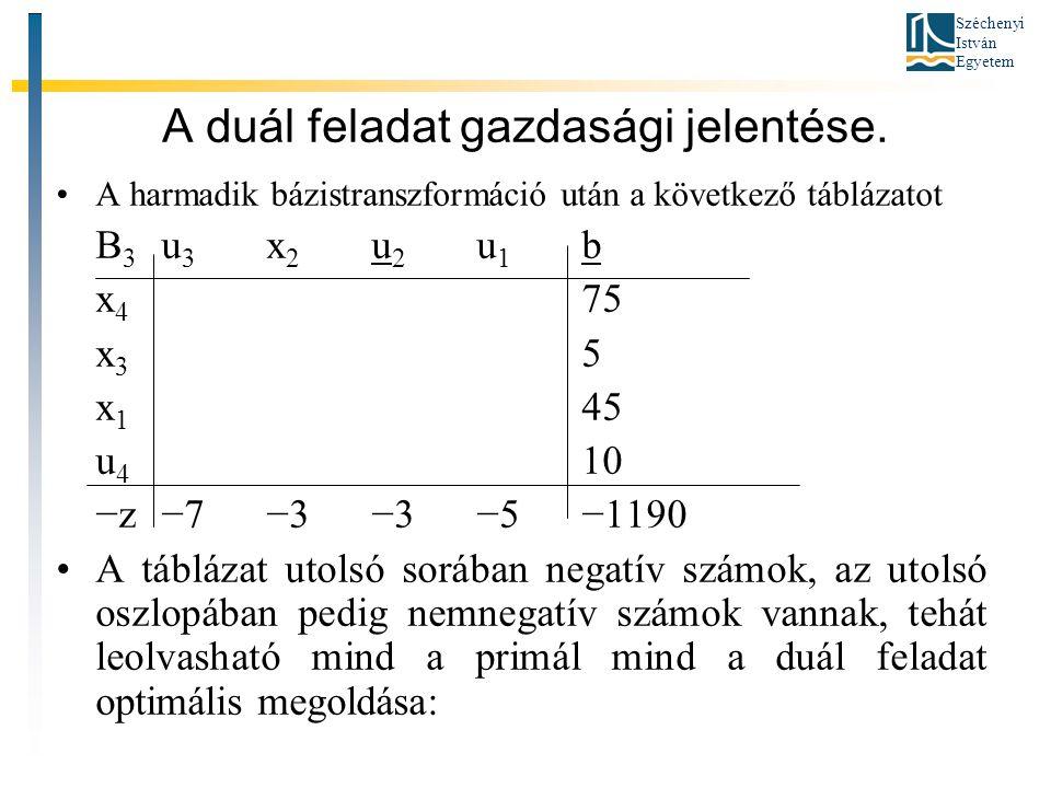 Széchenyi István Egyetem A duál feladat gazdasági jelentése. A harmadik bázistranszformáció után a következő táblázatot B 3 u 3 x 2 u 2 u 1 b x 4 75 x