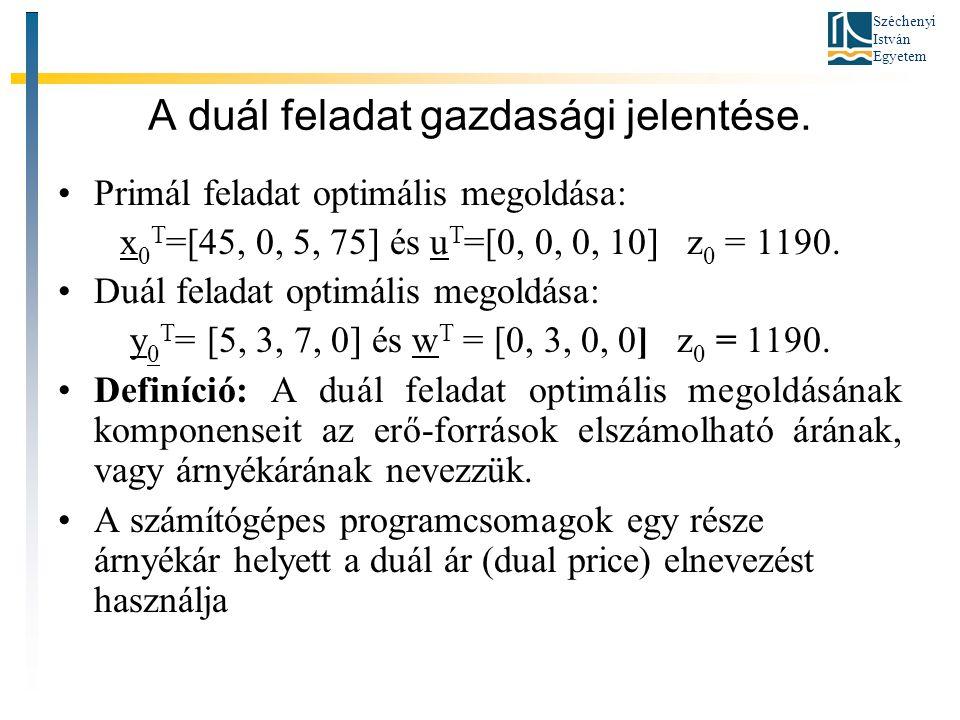 Széchenyi István Egyetem A duál feladat gazdasági jelentése. Primál feladat optimális megoldása: x 0 T =[45, 0, 5, 75] és u T =[0, 0, 0, 10] z 0 = 119