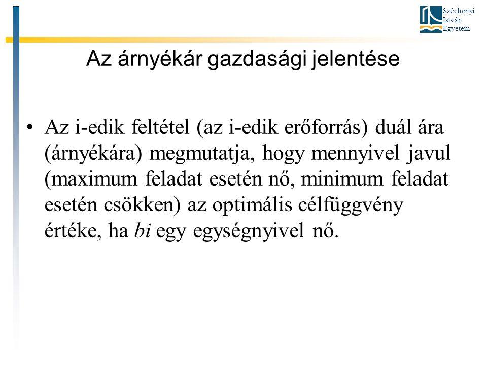 Széchenyi István Egyetem Az árnyékár gazdasági jelentése Az i-edik feltétel (az i-edik erőforrás) duál ára (árnyékára) megmutatja, hogy mennyivel javu