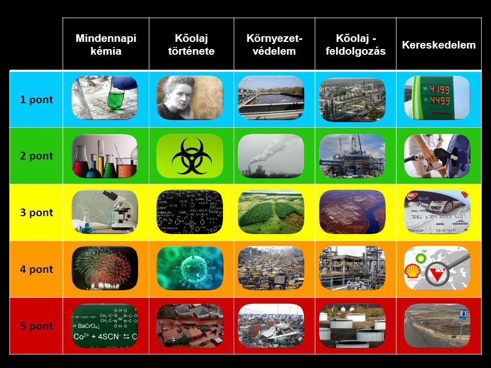 Mindennapi kémia Kőolaj története Környezet- védelem Kőolaj - feldolgozás Kereskedelem 1 pont 2 pont 3 pont 4 pont 5 pont