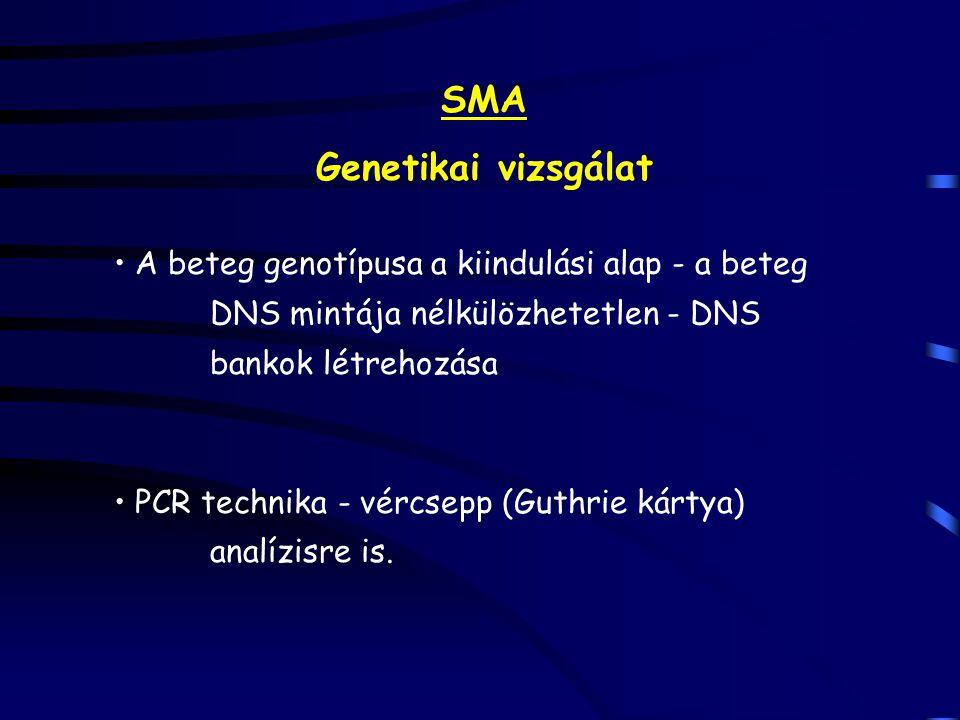 SMA Genetikai vizsgálat A beteg genotípusa a kiindulási alap - a beteg DNS mintája nélkülözhetetlen - DNS bankok létrehozása PCR technika - vércsepp (Guthrie kártya) analízisre is.
