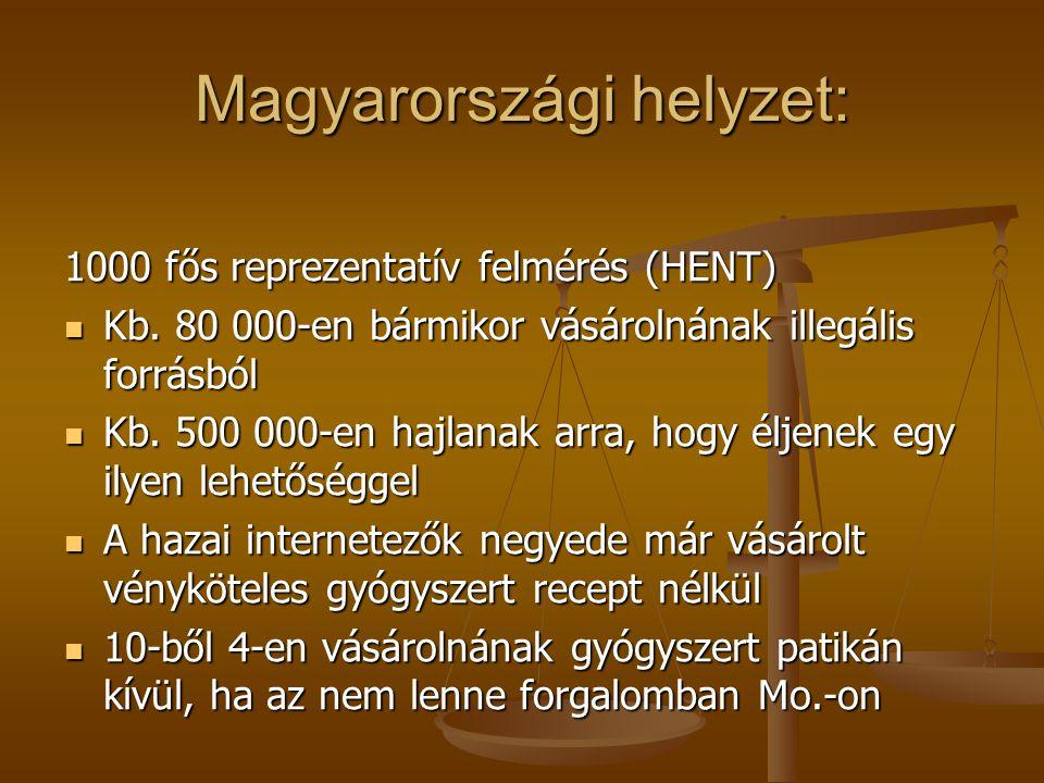 Magyarországi helyzet: 1000 fős reprezentatív felmérés (HENT) Kb. 80 000-en bármikor vásárolnának illegális forrásból Kb. 80 000-en bármikor vásárolná