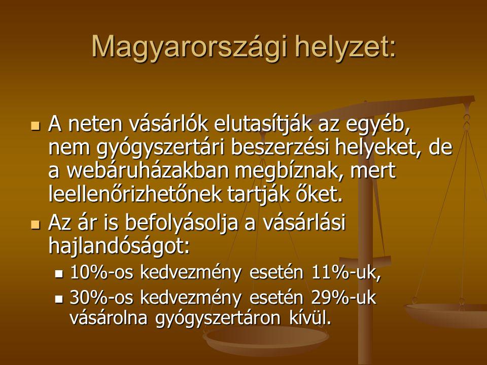 Magyarországi helyzet: A neten vásárlók elutasítják az egyéb, nem gyógyszertári beszerzési helyeket, de a webáruházakban megbíznak, mert leellenőrizhetőnek tartják őket.
