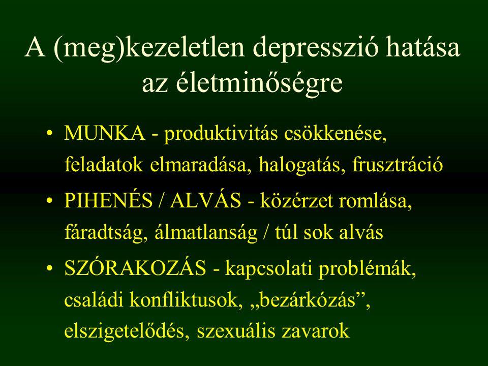 A (meg)kezeletlen depresszió hatása az életminőségre MUNKA - produktivitás csökkenése, feladatok elmaradása, halogatás, frusztráció PIHENÉS / ALVÁS -