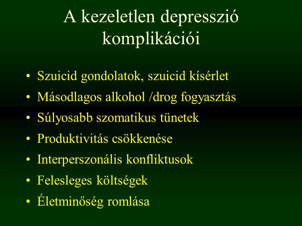 A kezeletlen depresszió komplikációi Szuicid gondolatok, szuicid kísérlet Másodlagos alkohol /drog fogyasztás Súlyosabb szomatikus tünetek Produktivit