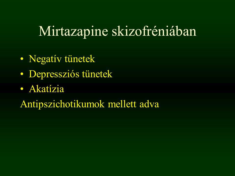 Mirtazapine skizofréniában Negatív tünetek Depressziós tünetek Akatízia Antipszichotikumok mellett adva