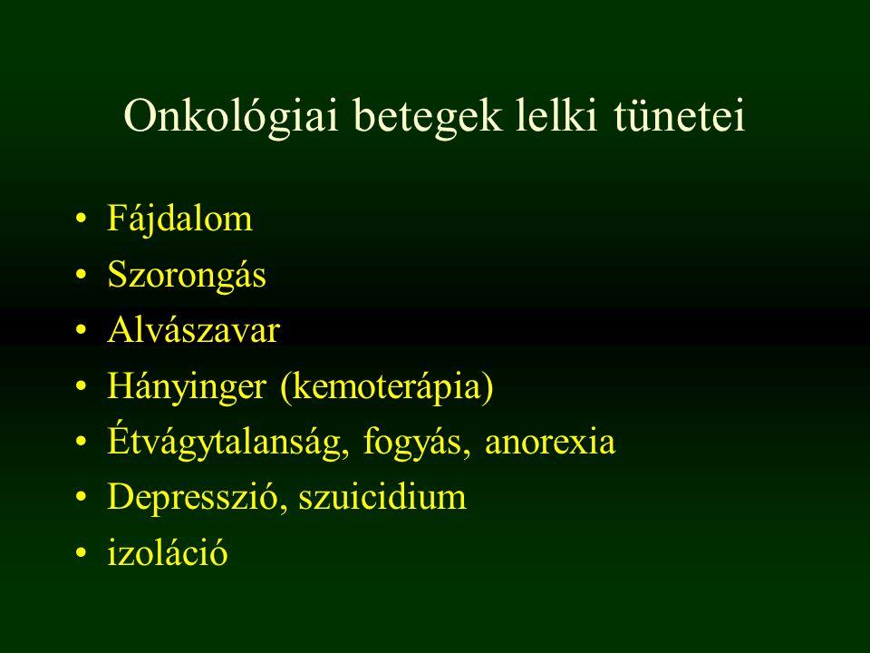 Onkológiai betegek lelki tünetei Fájdalom Szorongás Alvászavar Hányinger (kemoterápia) Étvágytalanság, fogyás, anorexia Depresszió, szuicidium izoláci