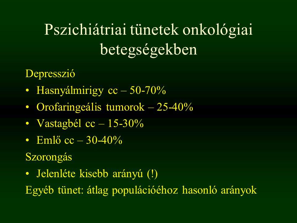 Pszichiátriai tünetek onkológiai betegségekben Depresszió Hasnyálmirigy cc – 50-70% Orofaringeális tumorok – 25-40% Vastagbél cc – 15-30% Emlő cc – 30