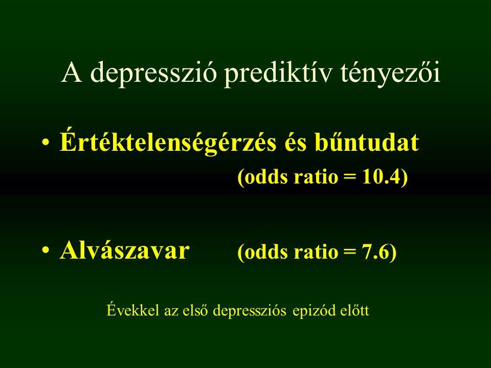 A depresszió prediktív tényezői Értéktelenségérzés és bűntudat (odds ratio = 10.4) Alvászavar (odds ratio = 7.6) Évekkel az első depressziós epizód el