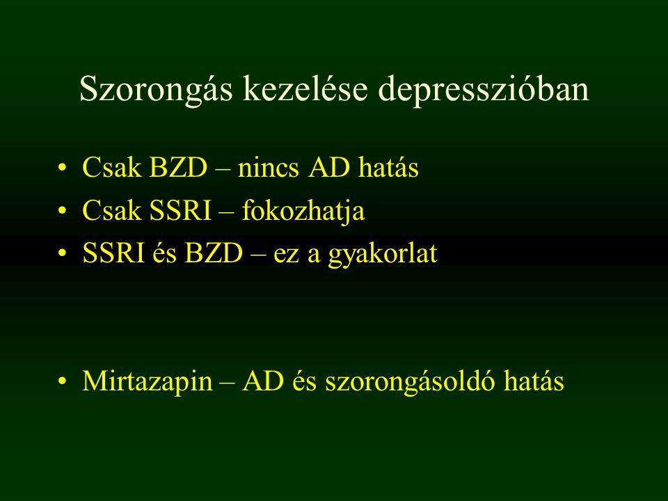 Szorongás kezelése depresszióban Csak BZD – nincs AD hatás Csak SSRI – fokozhatja SSRI és BZD – ez a gyakorlat Mirtazapin – AD és szorongásoldó hatás