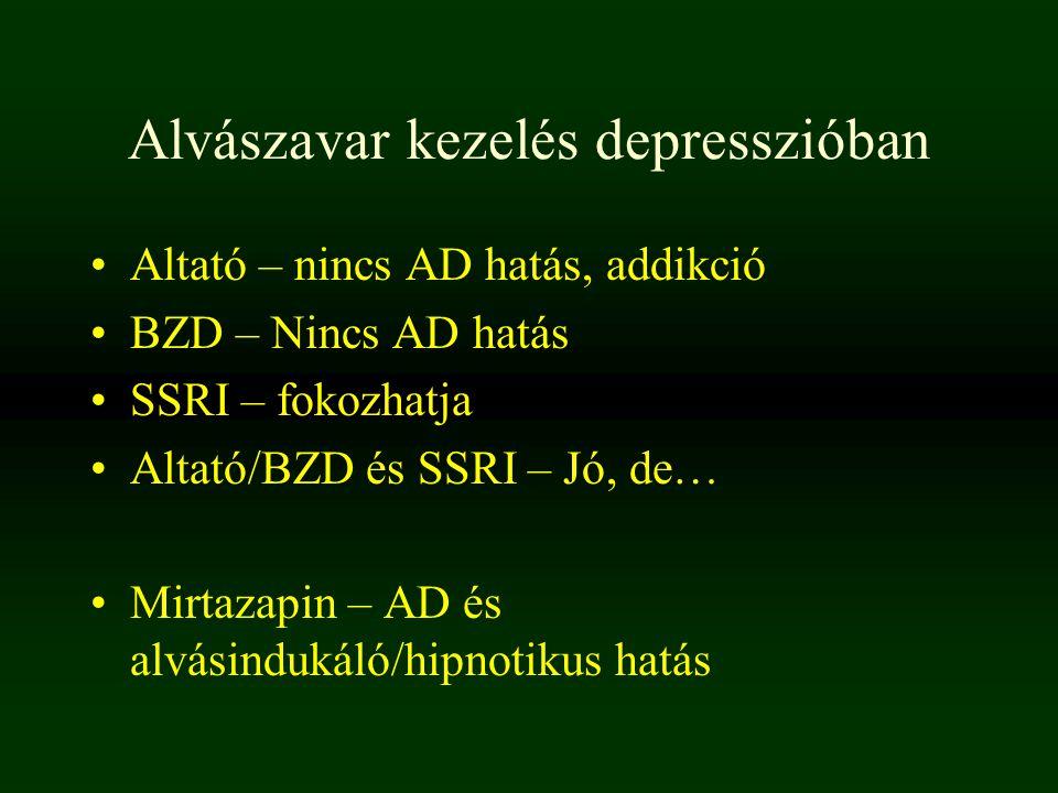 Alvászavar kezelés depresszióban Altató – nincs AD hatás, addikció BZD – Nincs AD hatás SSRI – fokozhatja Altató/BZD és SSRI – Jó, de… Mirtazapin – AD