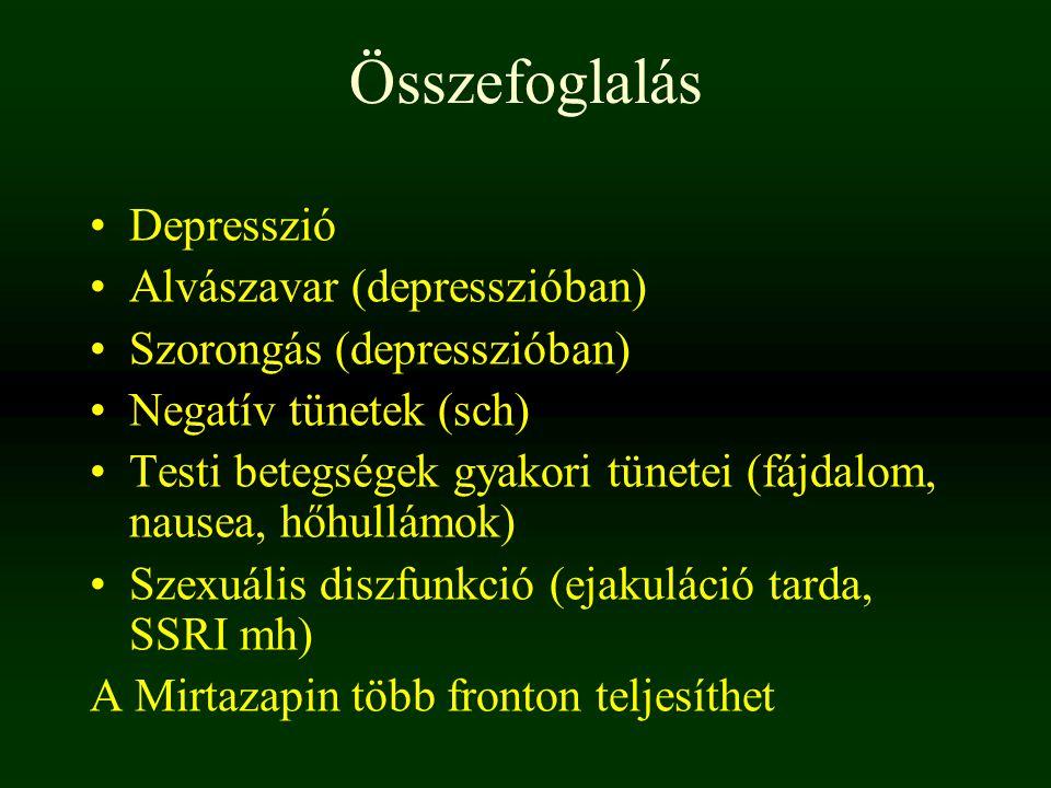 Összefoglalás Depresszió Alvászavar (depresszióban) Szorongás (depresszióban) Negatív tünetek (sch) Testi betegségek gyakori tünetei (fájdalom, nausea