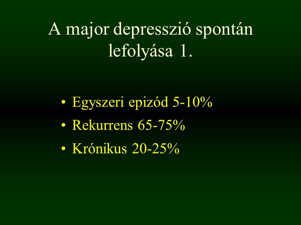 A major depresszió spontán lefolyása 1. Egyszeri epizód 5-10% Rekurrens 65-75% Krónikus 20-25%