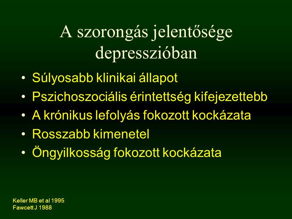 A szorongás jelentősége depresszióban Súlyosabb klinikai állapot Pszichoszociális érintettség kifejezettebb A krónikus lefolyás fokozott kockázata Ros
