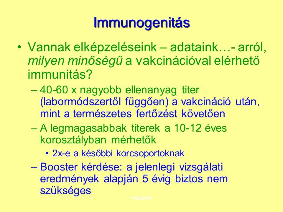 mészner Immunogenitás Vannak elképzeléseink – adataink…- arról, milyen minőségű a vakcinációval elérhető immunitás.