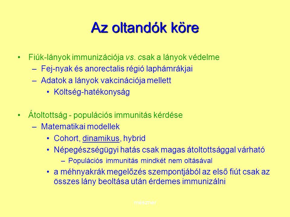 mészner Az oltandók köre Fiúk-lányok immunizációja vs.