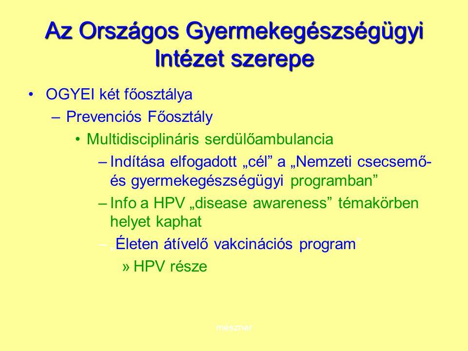 """mészner Az Országos Gyermekegészségügyi Intézet szerepe OGYEI két főosztálya –Prevenciós Főosztály Multidisciplináris serdülőambulancia –Indítása elfogadott """"cél a """"Nemzeti csecsemő- és gyermekegészségügyi programban –Info a HPV """"disease awareness témakörben helyet kaphat –""""Életen átívelő vakcinációs program »HPV része"""