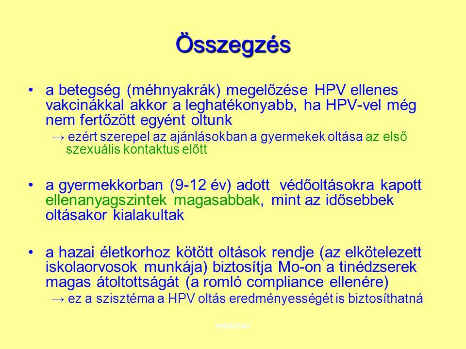 mészner Összegzés a betegség (méhnyakrák) megelőzése HPV ellenes vakcinákkal akkor a leghatékonyabb, ha HPV-vel még nem fertőzött egyént oltunk → ezért szerepel az ajánlásokban a gyermekek oltása az első szexuális kontaktus előtt a gyermekkorban (9-12 év) adott védőoltásokra kapott ellenanyagszintek magasabbak, mint az idősebbek oltásakor kialakultak a hazai életkorhoz kötött oltások rendje (az elkötelezett iskolaorvosok munkája) biztosítja Mo-on a tinédzserek magas átoltottságát (a romló compliance ellenére) → ez a szisztéma a HPV oltás eredményességét is biztosíthatná