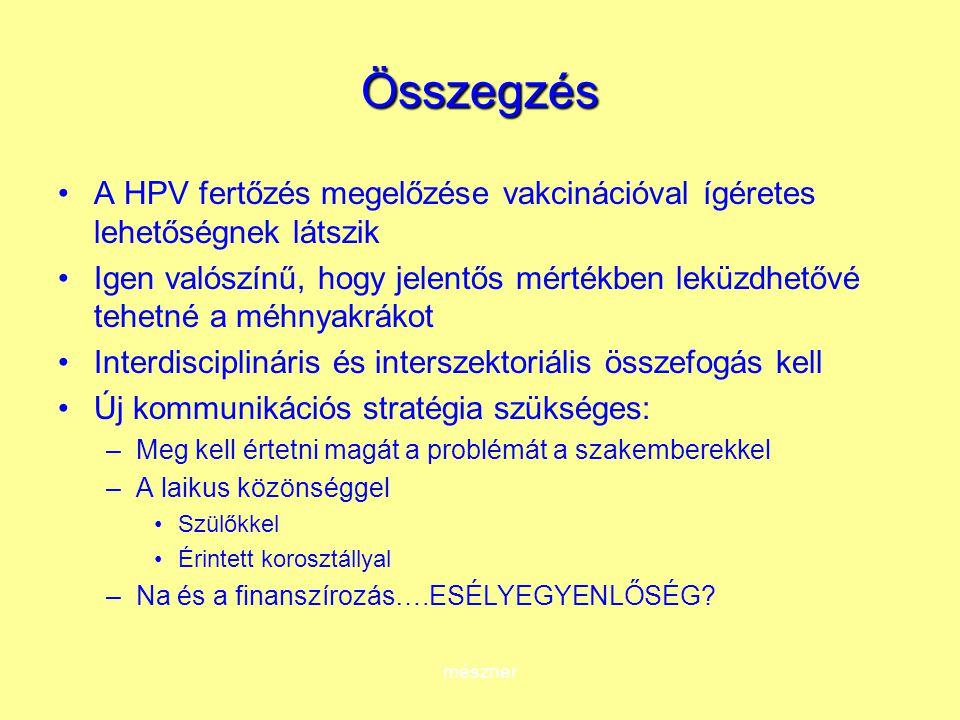 mészner Összegzés A HPV fertőzés megelőzése vakcinációval ígéretes lehetőségnek látszik Igen valószínű, hogy jelentős mértékben leküzdhetővé tehetné a méhnyakrákot Interdisciplináris és interszektoriális összefogás kell Új kommunikációs stratégia szükséges: –Meg kell értetni magát a problémát a szakemberekkel –A laikus közönséggel Szülőkkel Érintett korosztállyal –Na és a finanszírozás….ESÉLYEGYENLŐSÉG?