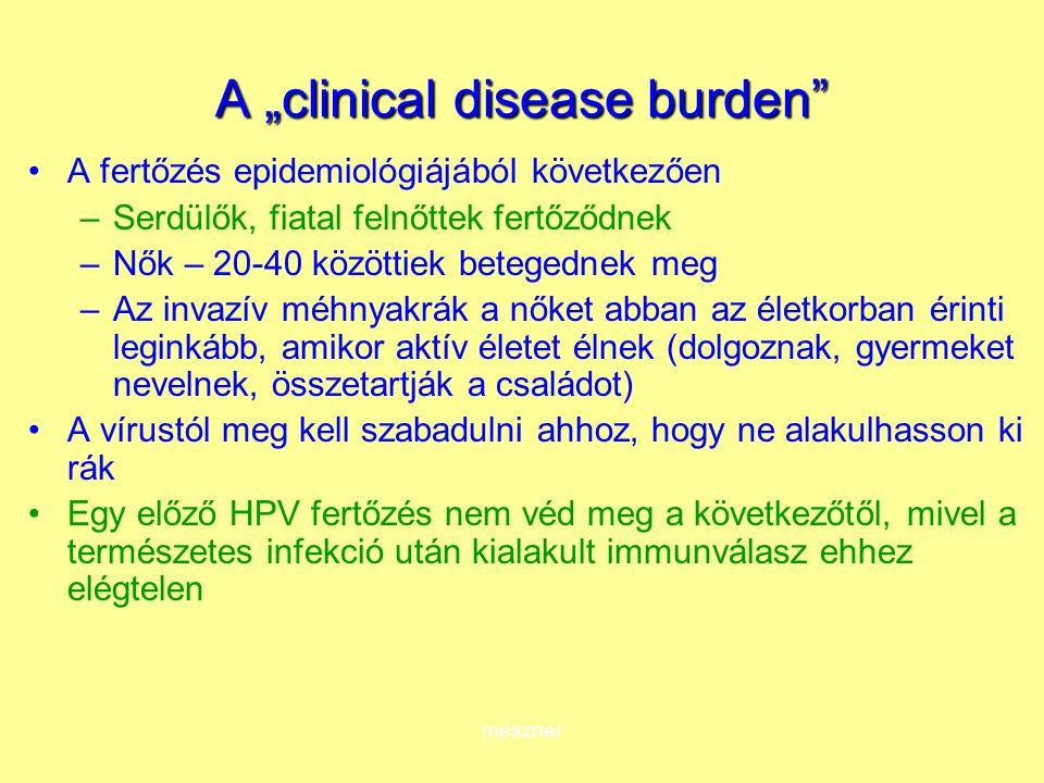 """mészner A """"clinical disease burden A fertőzés epidemiológiájából következően –Serdülők, fiatal felnőttek fertőződnek –Nők – 20-40 közöttiek betegednek meg –Az invazív méhnyakrák a nőket abban az életkorban érinti leginkább, amikor aktív életet élnek (dolgoznak, gyermeket nevelnek, összetartják a családot) A vírustól meg kell szabadulni ahhoz, hogy ne alakulhasson ki rák Egy előző HPV fertőzés nem véd meg a következőtől, mivel a természetes infekció után kialakult immunválasz ehhez elégtelen"""
