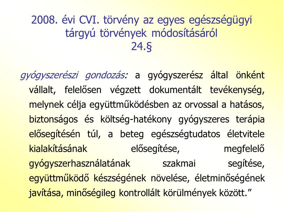 2008.évi CVI.