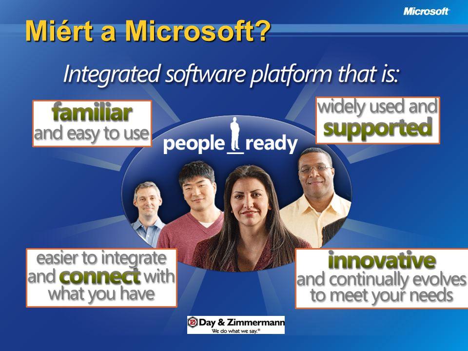 Miért a Microsoft?