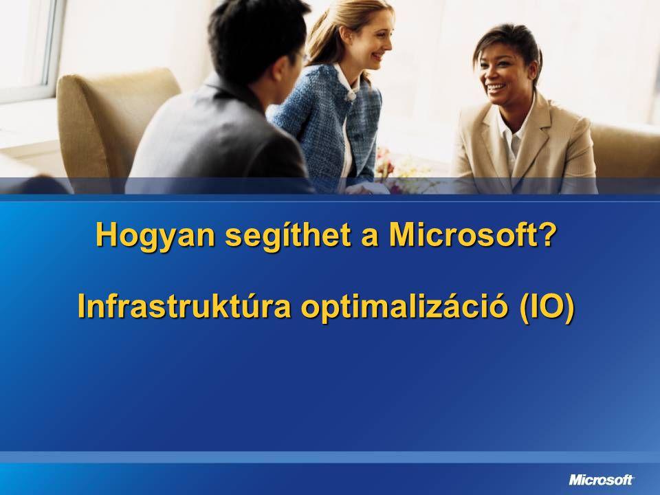 Hogyan segíthet a Microsoft? Infrastruktúra optimalizáció (IO)