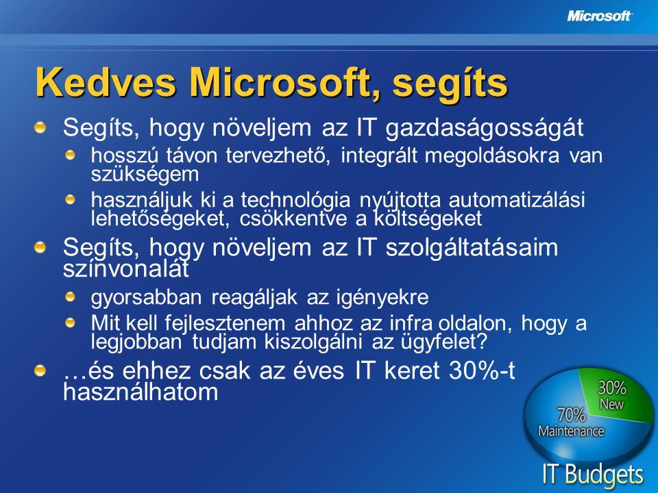 Kedves Microsoft, segíts Segíts, hogy növeljem az IT gazdaságosságát hosszú távon tervezhető, integrált megoldásokra van szükségem használjuk ki a tec