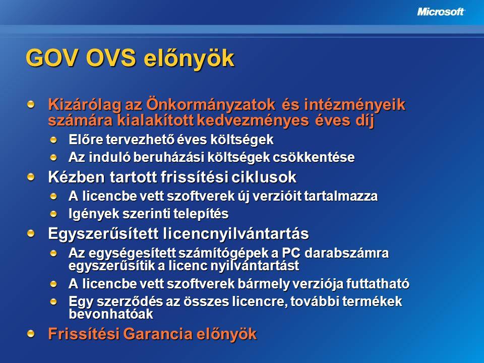 GOV OVS előnyök Kizárólag az Önkormányzatok és intézményeik számára kialakított kedvezményes éves díj Előre tervezhető éves költségek Az induló beruhá