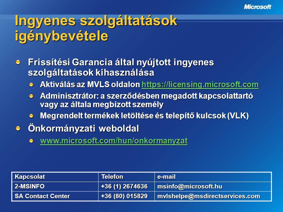Ingyenes szolgáltatások igénybevétele Frissítési Garancia által nyújtott ingyenes szolgáltatások kihasználása Aktiválás az MVLS oldalon https://licens