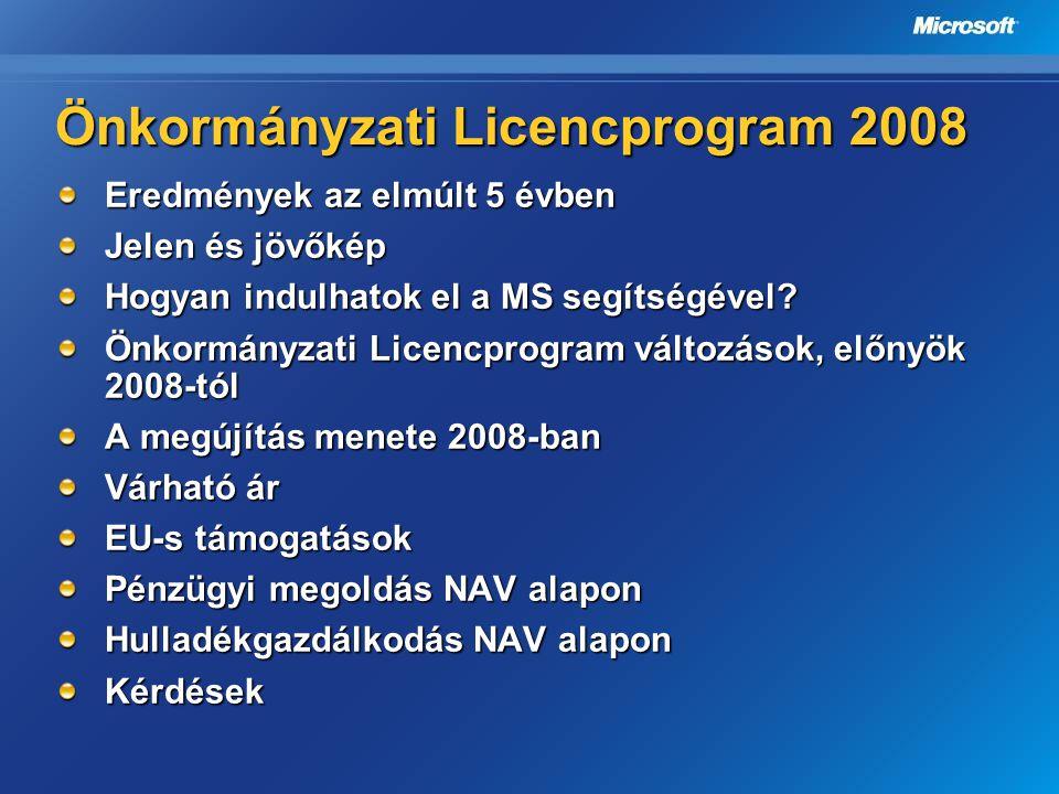 Önkormányzati Licencprogram 2008 Eredmények az elmúlt 5 évben Jelen és jövőkép Hogyan indulhatok el a MS segítségével? Önkormányzati Licencprogram vál