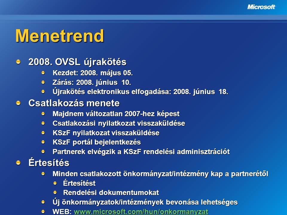 Menetrend 2008. OVSL újrakötés Kezdet: 2008. május 05. Zárás: 2008. június 10. Újrakötés elektronikus elfogadása: 2008. június 18. Csatlakozás menete