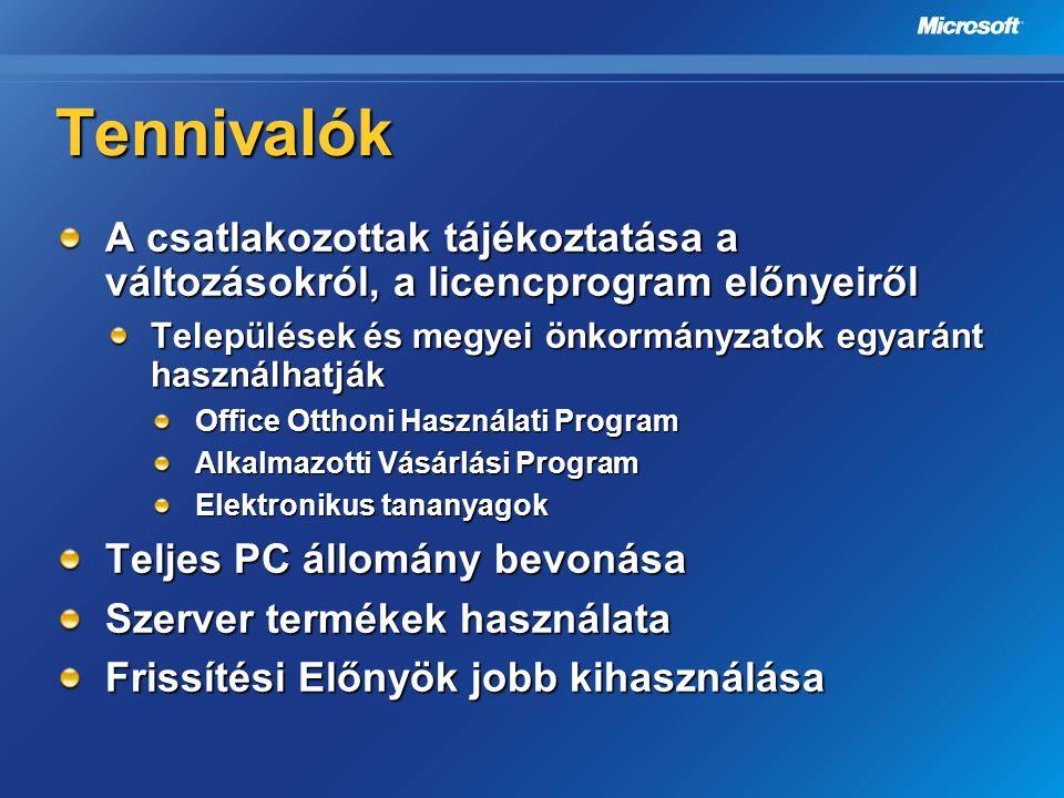 Tennivalók A csatlakozottak tájékoztatása a változásokról, a licencprogram előnyeiről Települések és megyei önkormányzatok egyaránt használhatják Offi