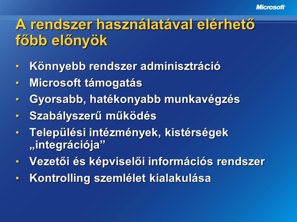 A rendszer használatával elérhető főbb előnyök Könnyebb rendszer adminisztráció Könnyebb rendszer adminisztráció Microsoft támogatás Microsoft támogat