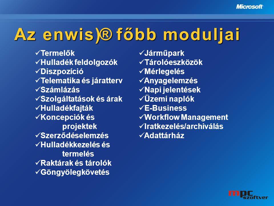 Az enwis)® főbb moduljai Termelők Hulladék feldolgozók Diszpozíció Telematika és járatterv Számlázás Szolgáltatások és árak Hulladékfajták Koncepciók