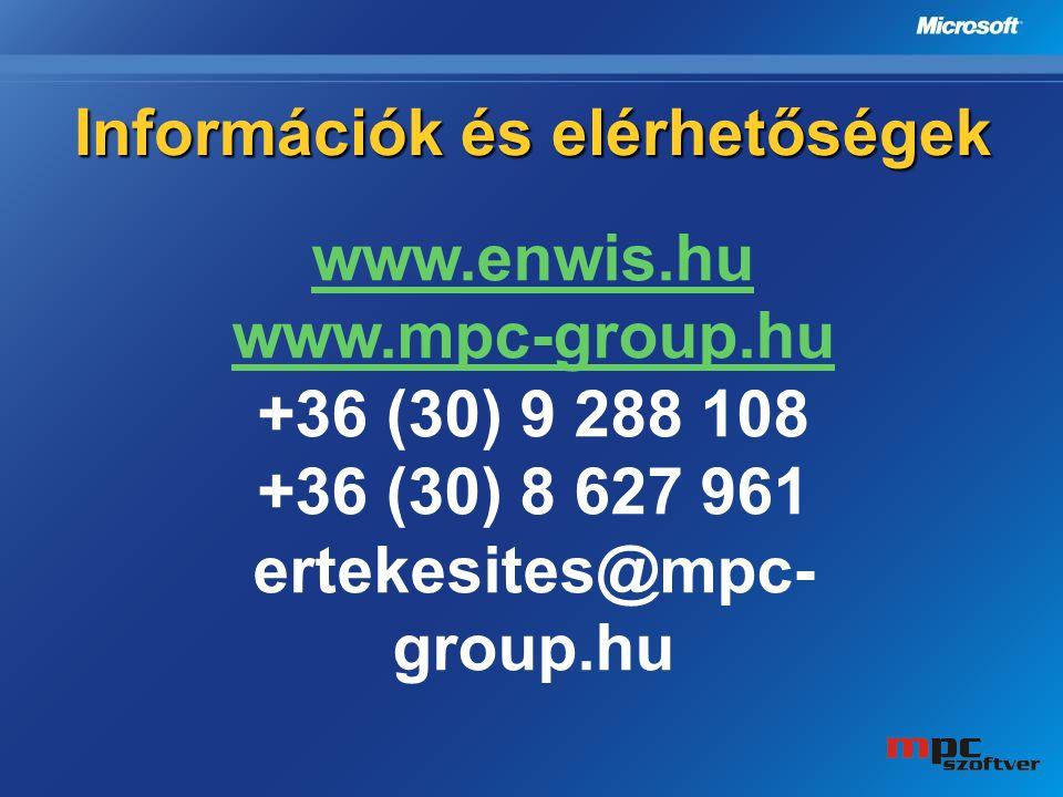 Információk és elérhetőségek www.enwis.hu www.mpc-group.hu +36 (30) 9 288 108 +36 (30) 8 627 961 ertekesites@mpc- group.hu