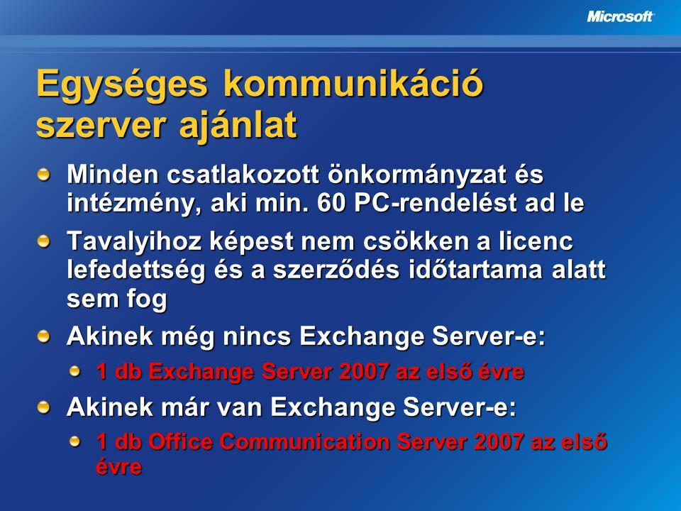 Egységes kommunikáció szerver ajánlat Minden csatlakozott önkormányzat és intézmény, aki min. 60 PC-rendelést ad le Tavalyihoz képest nem csökken a li