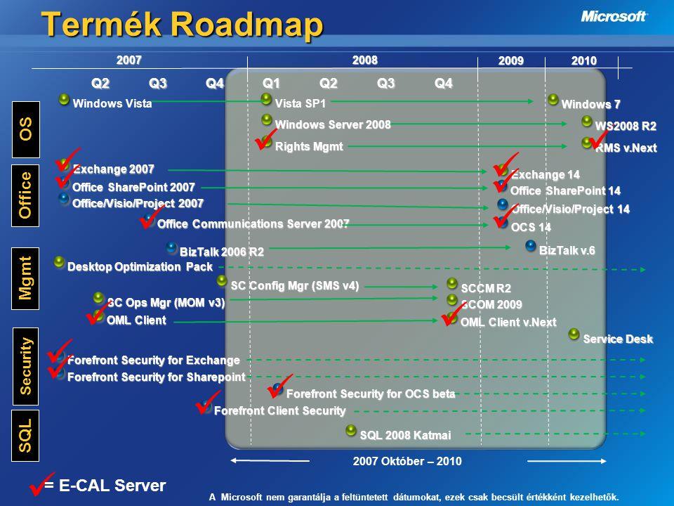 Termék Roadmap 2007 Q2 Q3 Q4 Q1 Q2 Q3 Q4 2008 2009 2010 Windows Vista Windows 7 Office/Visio/Project 2007 Office/Visio/Project 14 Desktop Optimization