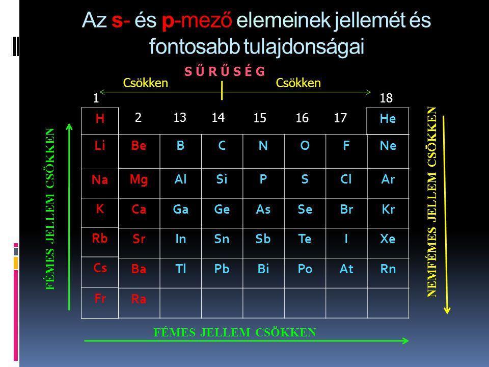 Az s- és p-mező elemeinek jellemét és fontosabb tulajdonságai H Li Na K Rb Cs Fr BeBCNOFNe MgAlSiPSClAr CaGaGeAsSeBrKr SrInSnSbTeIXe BaTlPbBiPoAtRn Ra