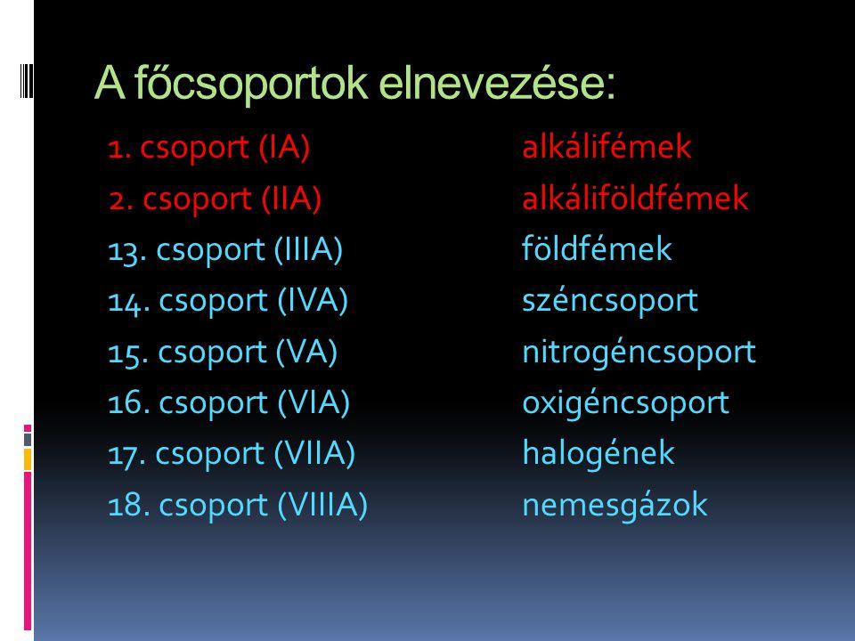 A főcsoportok elnevezése: 1. csoport (IA) alkálifémek 2. csoport (IIA)alkáliföldfémek 13. csoport (IIIA)földfémek 14. csoport (IVA)széncsoport 15. cso