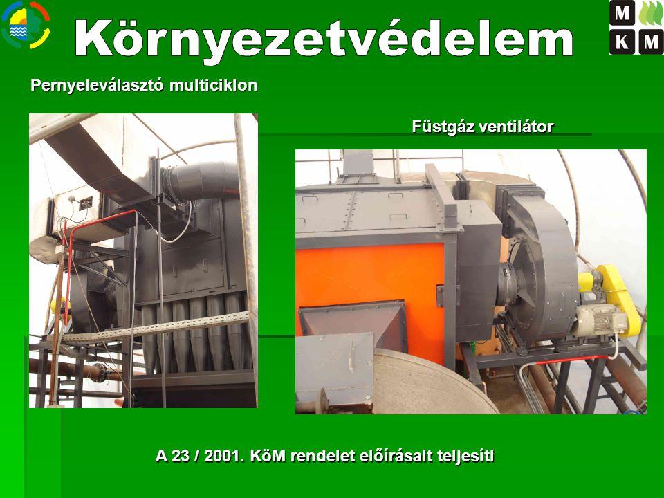 Lambda szondás oxigénszint figyelés Automatikus hőteljesítmény szabályozás Tűztér vákuum szabályozás