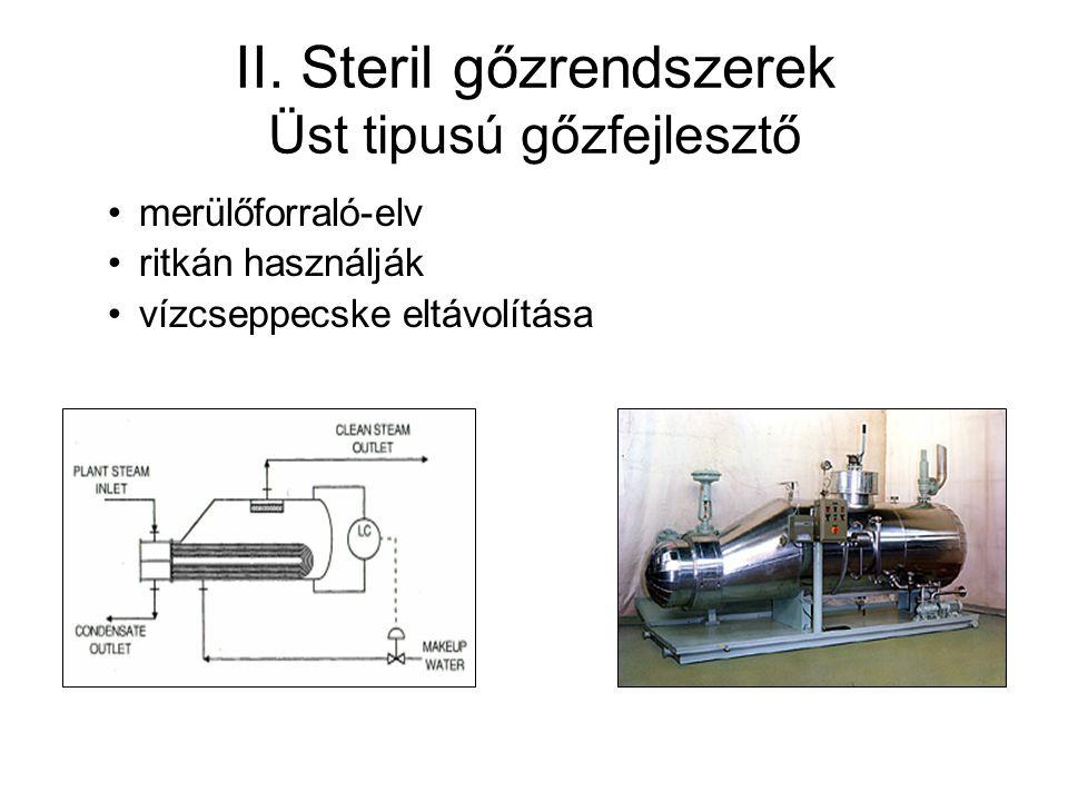 II. Steril gőzrendszerek Üst tipusú gőzfejlesztő merülőforraló-elv ritkán használják vízcseppecske eltávolítása
