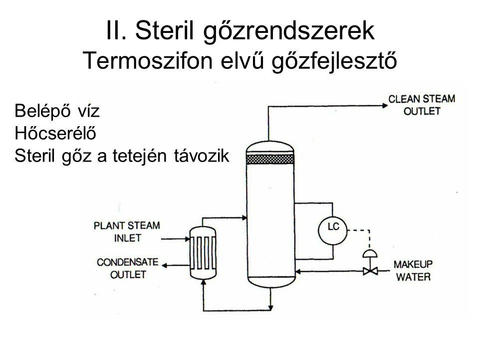 II. Steril gőzrendszerek Termoszifon elvű gőzfejlesztő Belépő víz Hőcserélő Steril gőz a tetején távozik