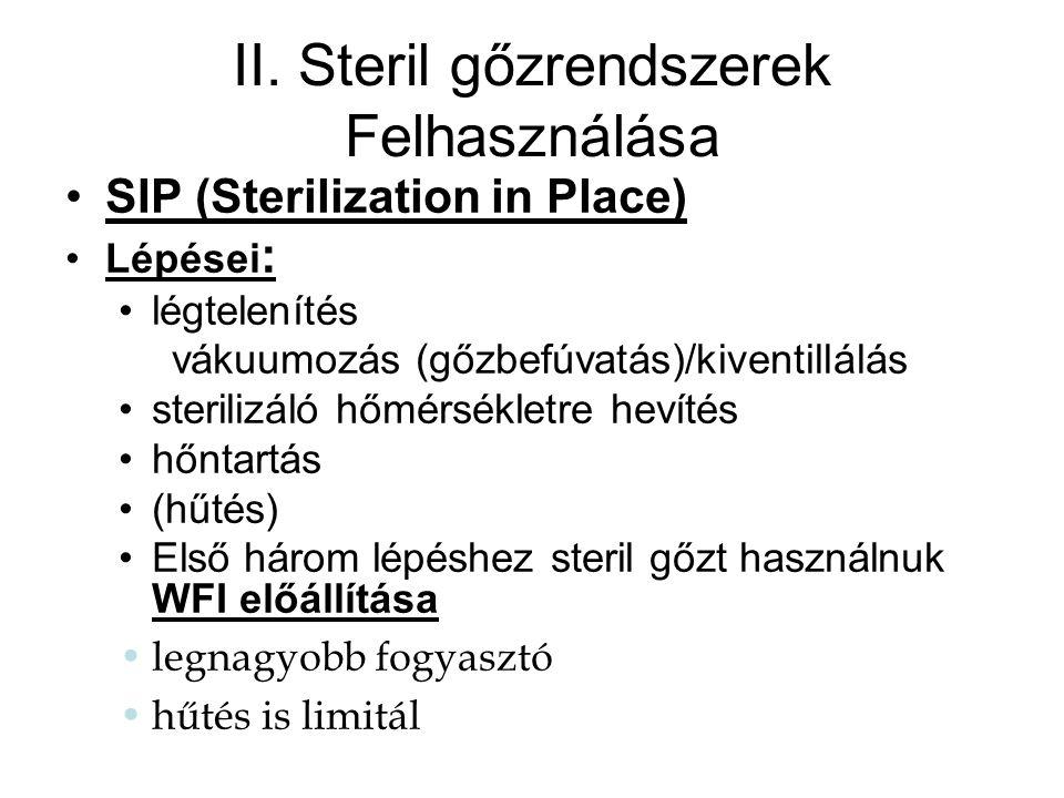 II. Steril gőzrendszerek Felhasználása SIP (Sterilization in Place) Lépései : légtelenítés vákuumozás (gőzbefúvatás)/kiventillálás sterilizáló hőmérsé