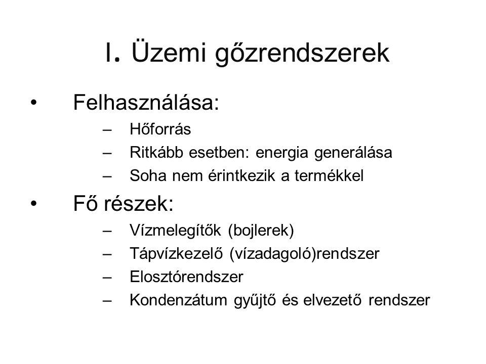 I. Üzemi gőzrendszerek Felhasználása: –Hőforrás –Ritkább esetben: energia generálása –Soha nem érintkezik a termékkel Fő részek: –Vízmelegítők (bojler